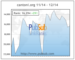 PubSub LinkRank for Cantoni.org, Month ending 2004-12-14